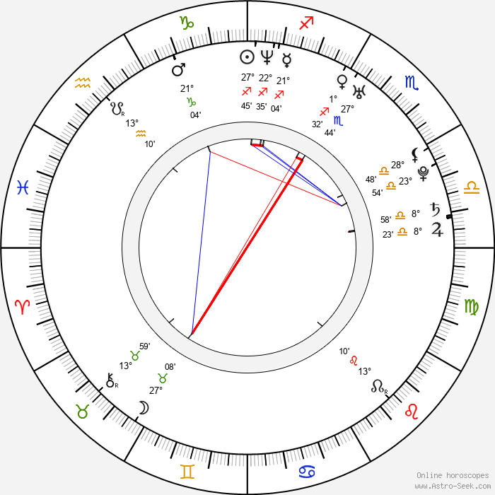 Billy O'Sullivan - Birth horoscope chart