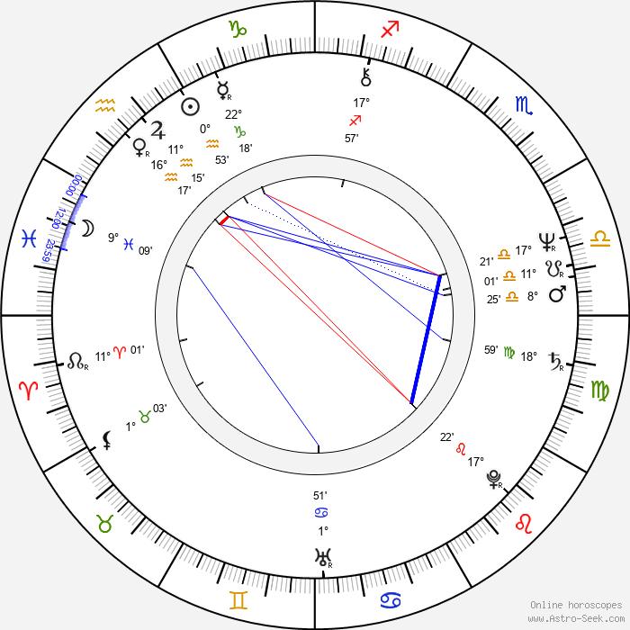 Billy Ocean - Birth horoscope chart