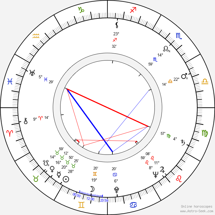 Billy Pearson - Birth horoscope chart