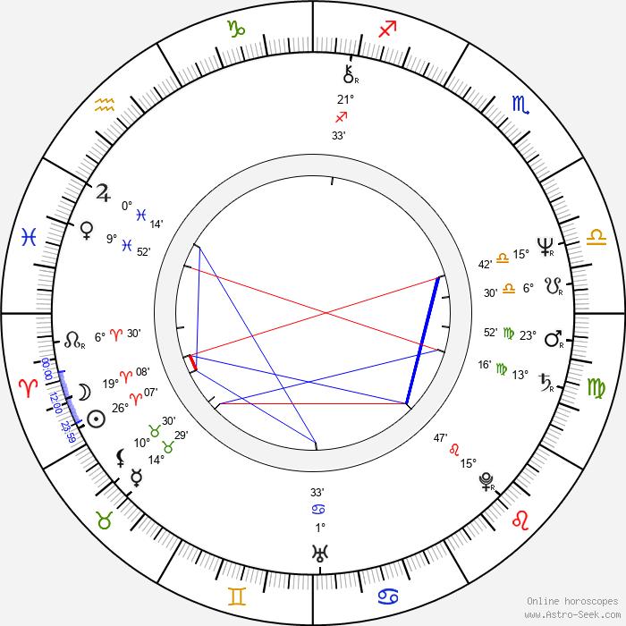 Billy West - Birth horoscope chart