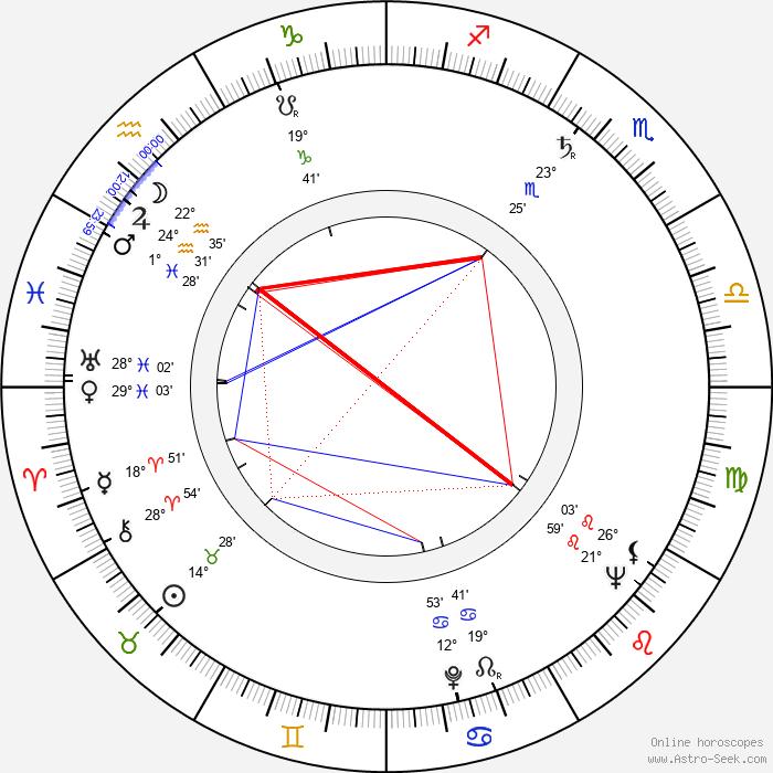 Bing Russell - Birth horoscope chart