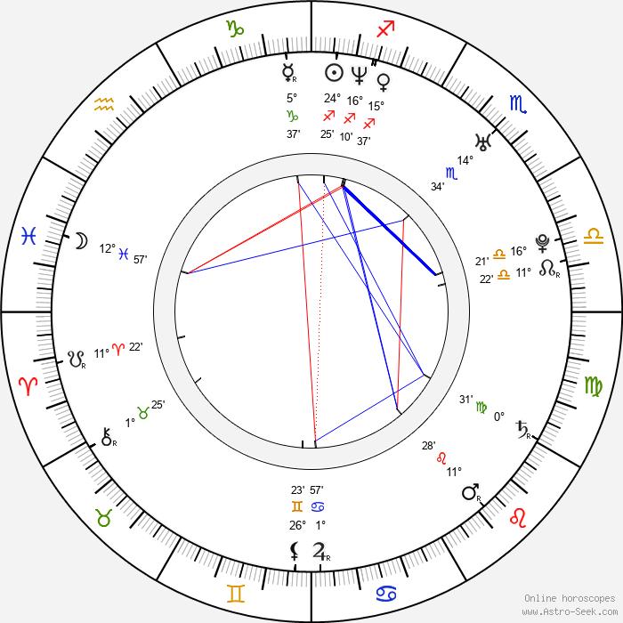 Bingyan Yan - Birth horoscope chart