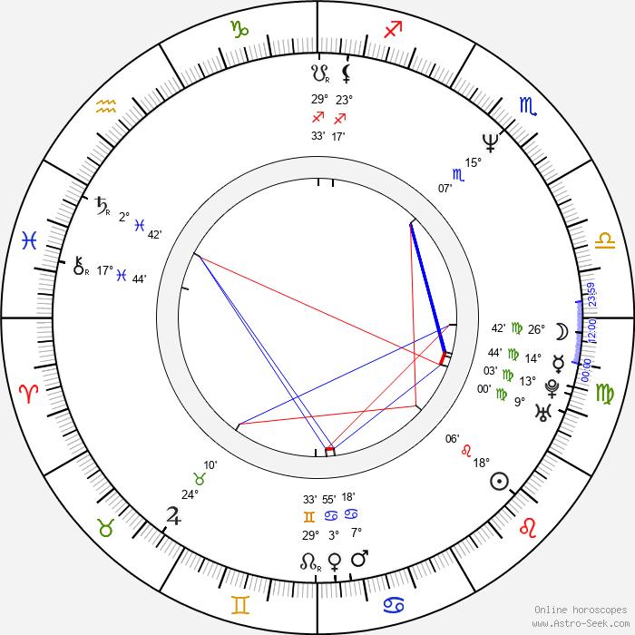 Bishop - Birth horoscope chart