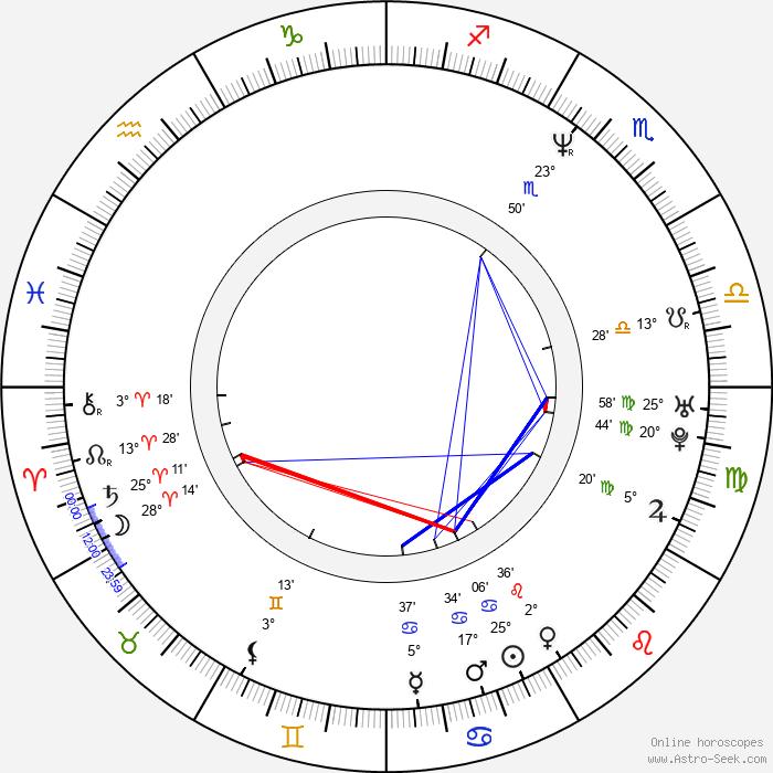 Bitty Schram - Birth horoscope chart