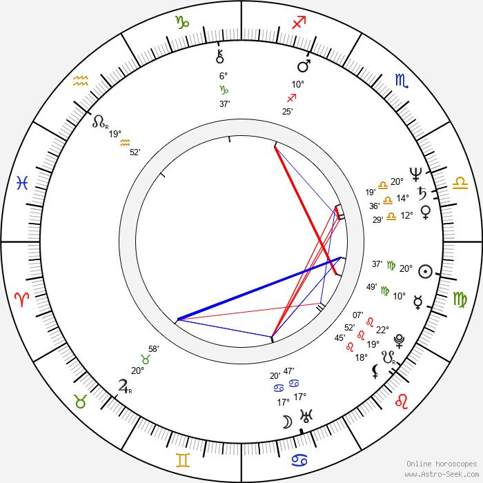 Biyouna - Birth horoscope chart