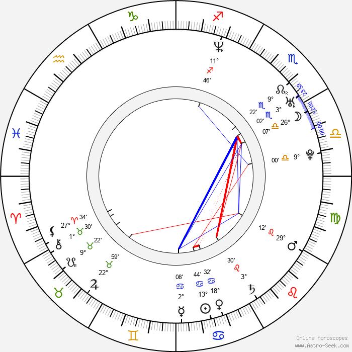 Bizarre - Birth horoscope chart