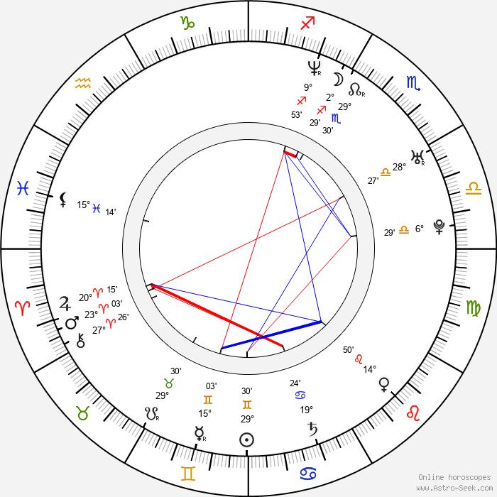 BJ McDonnell - Birth horoscope chart