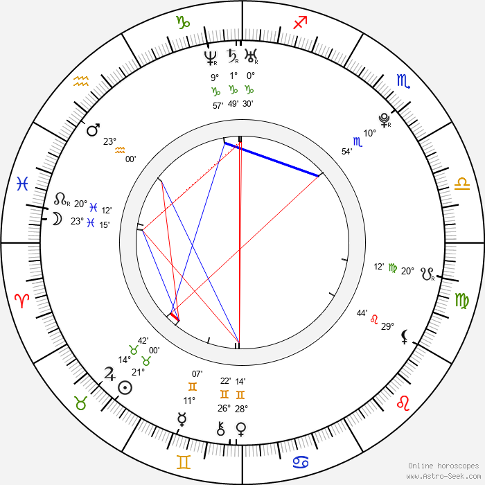 Blac Chyna - Birth horoscope chart