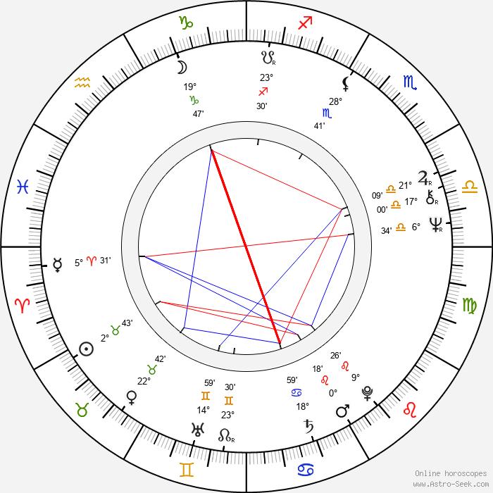Blair Brown - Birth horoscope chart
