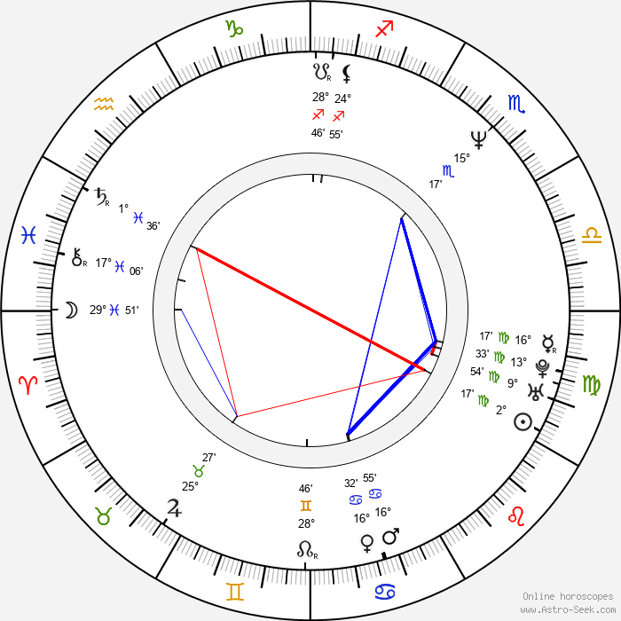 Blair Underwood - Birth horoscope chart