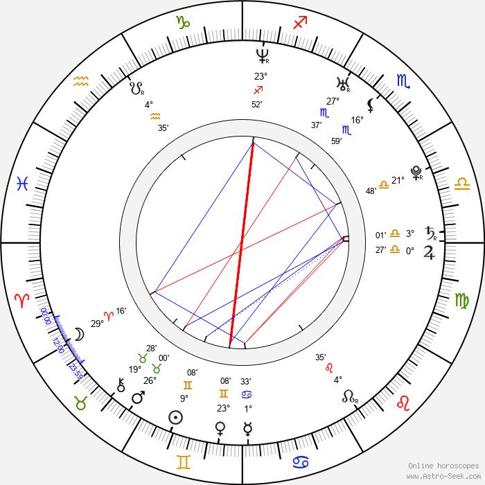 Blake Bashoff - Birth horoscope chart