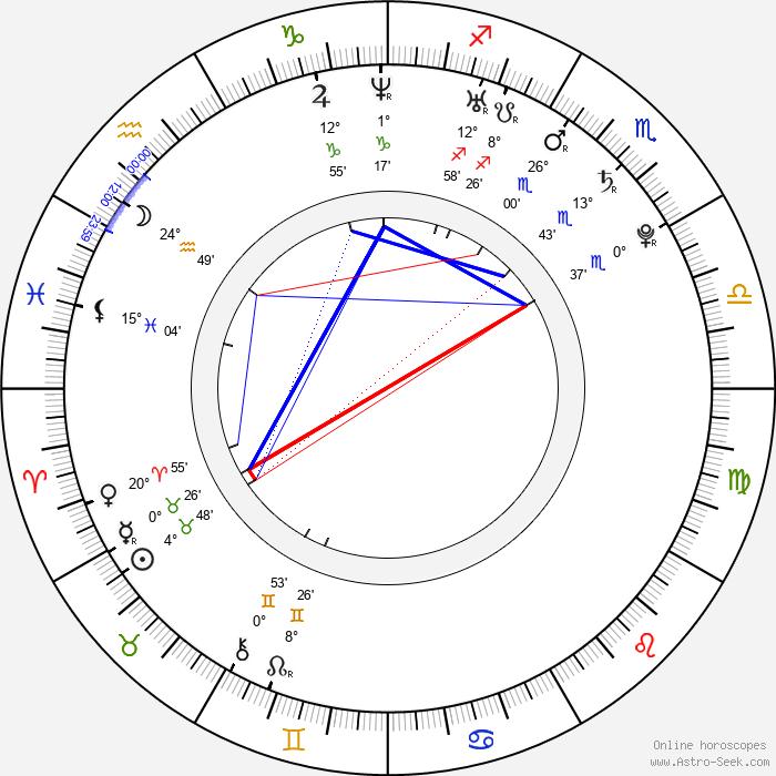 Blake Berris - Birth horoscope chart