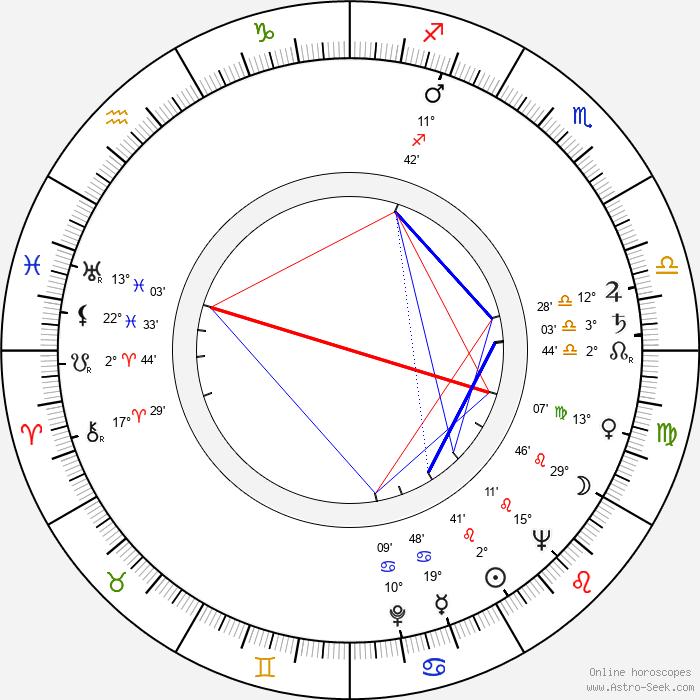 Blake Edwards - Birth horoscope chart