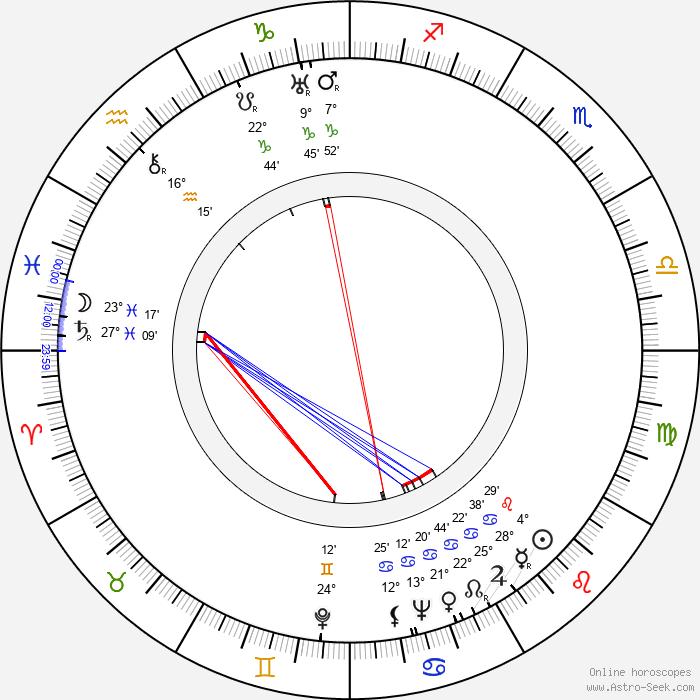Blanche Mehaffey - Birth horoscope chart