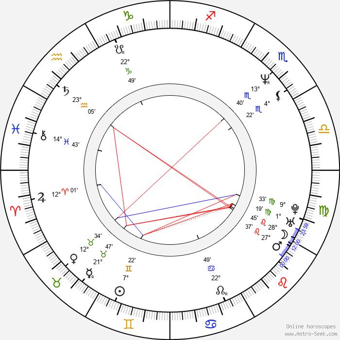 Blaze Bayley - Birth horoscope chart