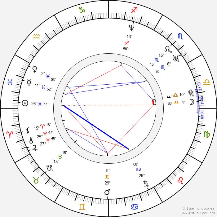 Blu Cantrell - Birth horoscope chart