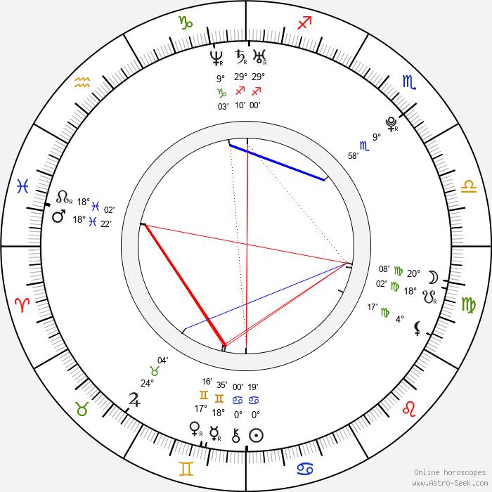 Blue Angel - Birth horoscope chart