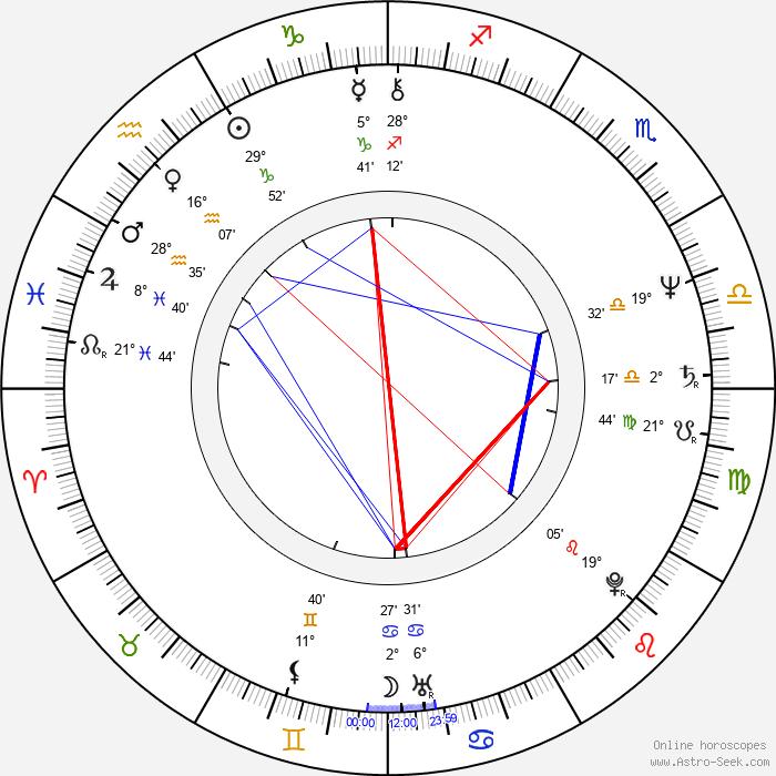 Blue Deckert - Birth horoscope chart
