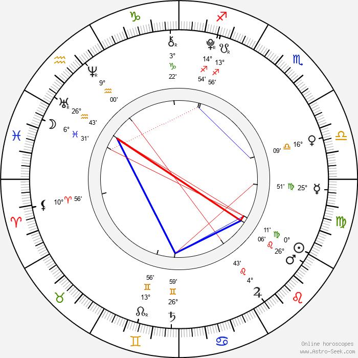 Bo-geun Cheon - Birth horoscope chart
