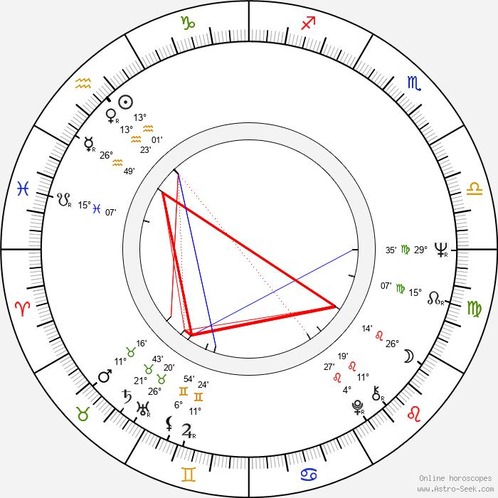 Bo Hopkins - Birth horoscope chart