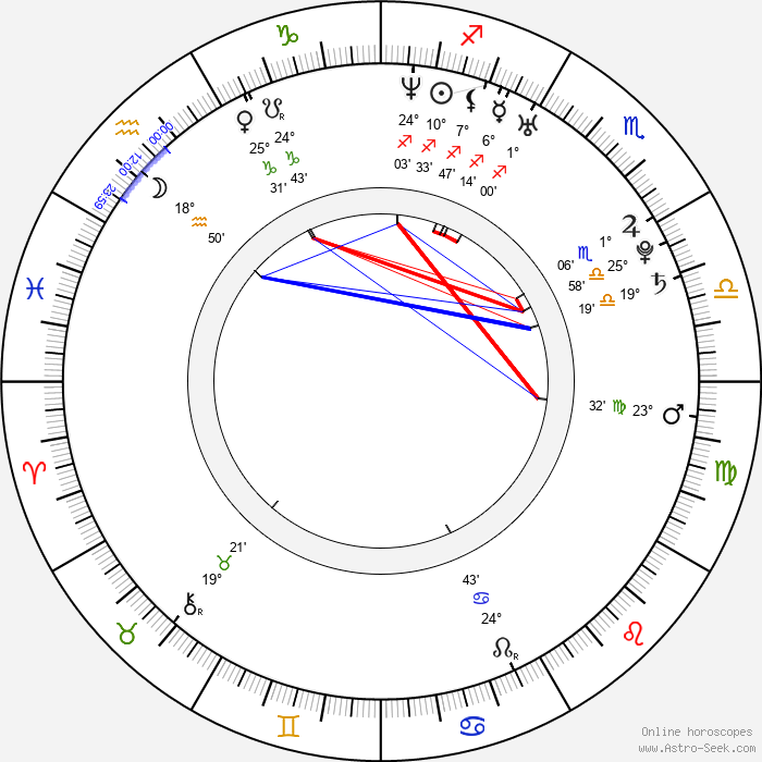 Boaz Frankel - Birth horoscope chart