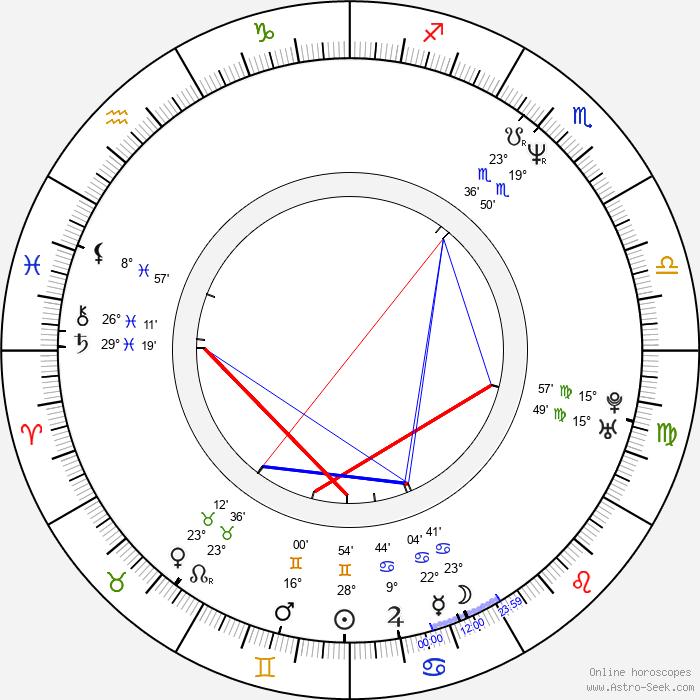 Boaz Yakin - Birth horoscope chart