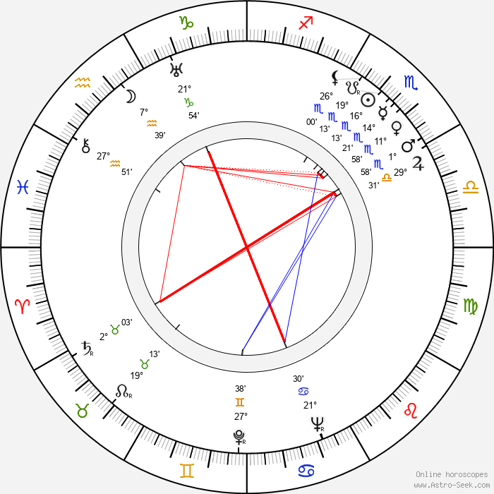 Bob Baker - Birth horoscope chart