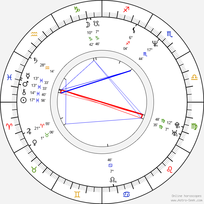 Bob Bergen - Birth horoscope chart