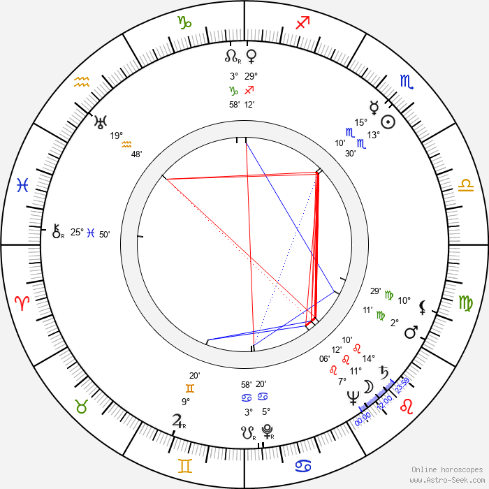 Bob Carpenter - Birth horoscope chart