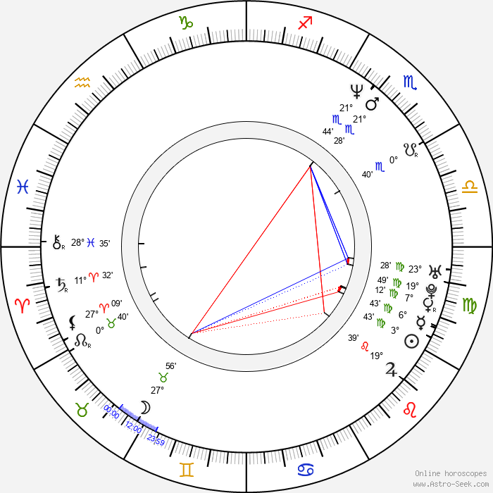 Bob Nastanovich - Birth horoscope chart