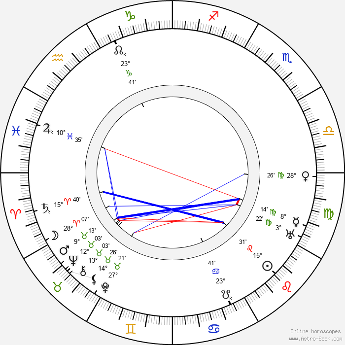 Bob Smith - Birth horoscope chart