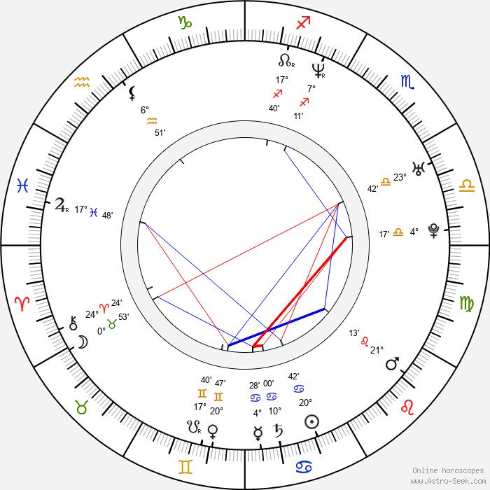 Bobbie Peers - Birth horoscope chart