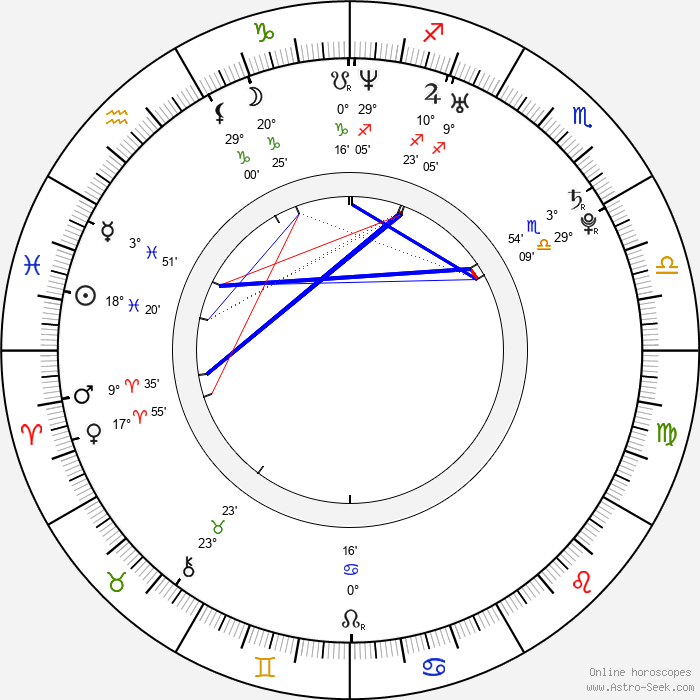 Bobby Campo - Birth horoscope chart