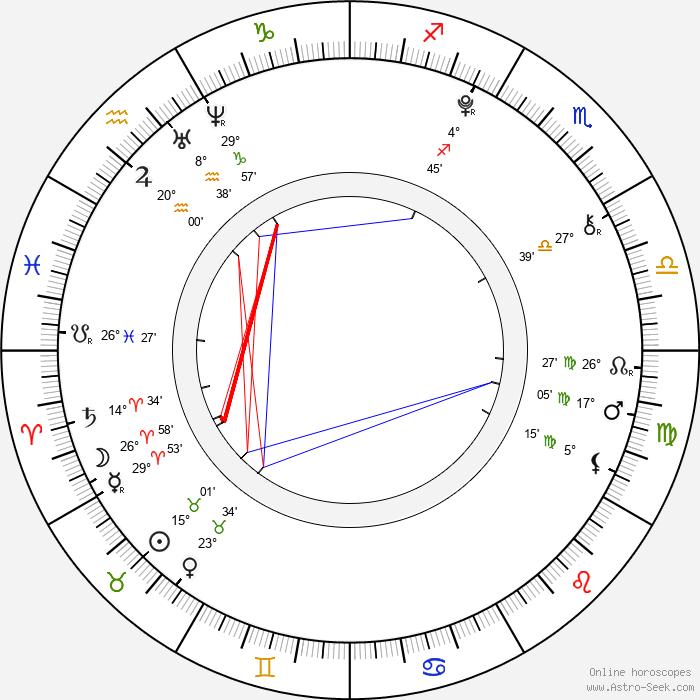 Bobby Coleman - Birth horoscope chart