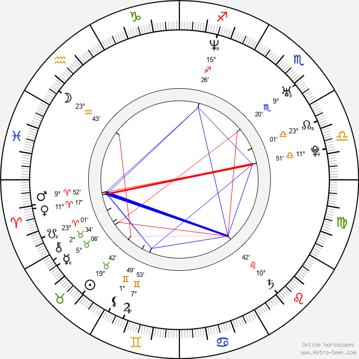 Bobby Jon Drinkard - Birth horoscope chart