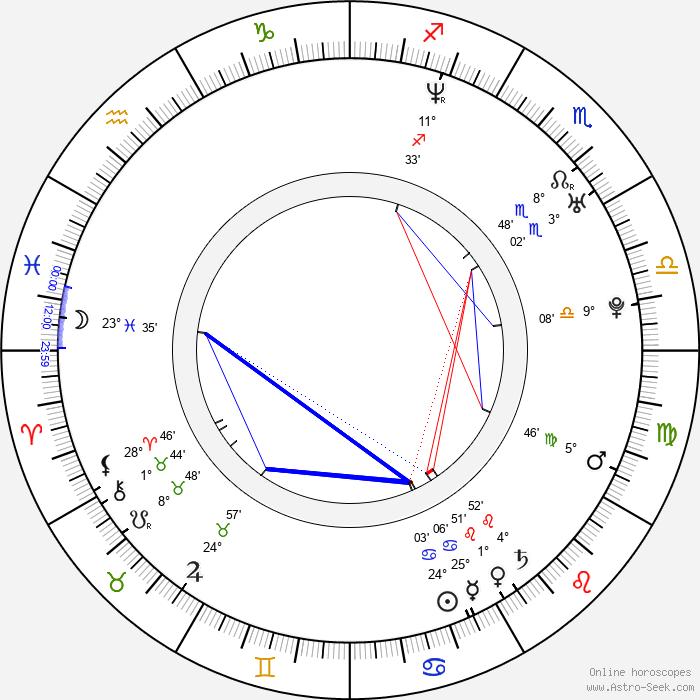 Bobby Lashley - Birth horoscope chart
