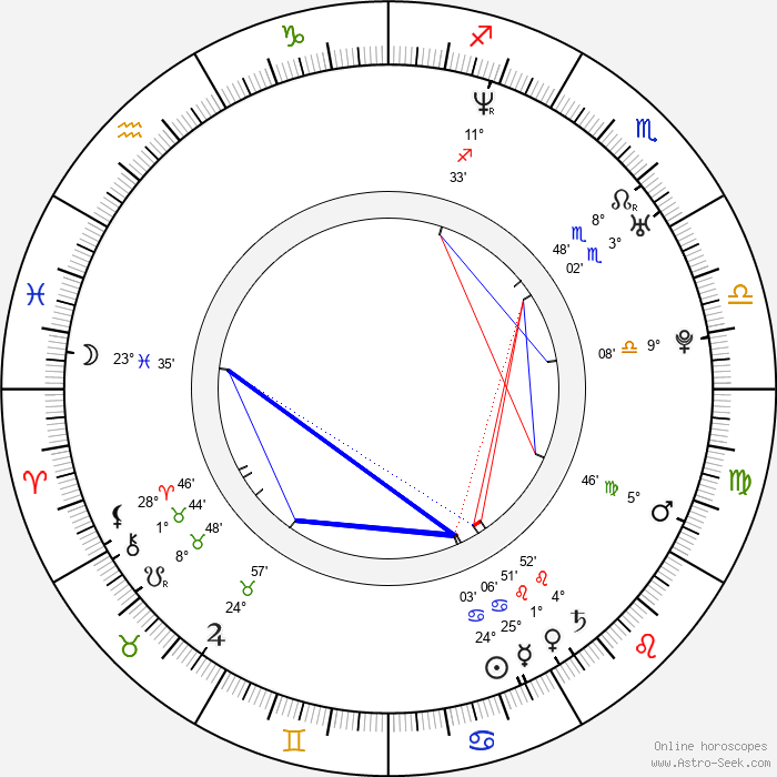 Bobby Lashley - Birth horoscope chart