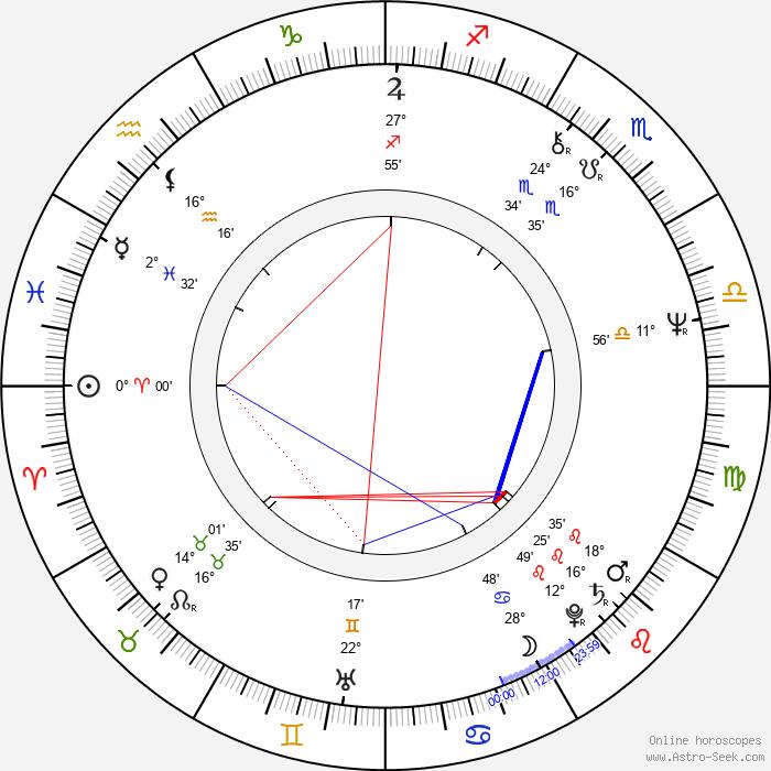 Bobby Orr - Birth horoscope chart