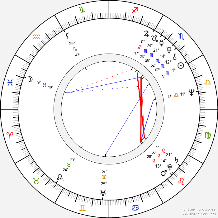Bobby Rhodes - Birth horoscope chart