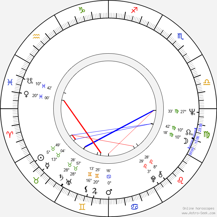 Bobby Rydell - Birth horoscope chart