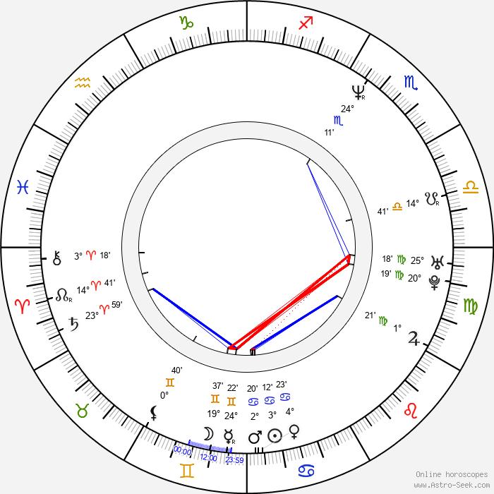 Bobby Smith Jr. - Birth horoscope chart