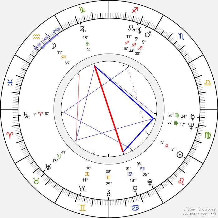 Bobby Smith - Birth horoscope chart