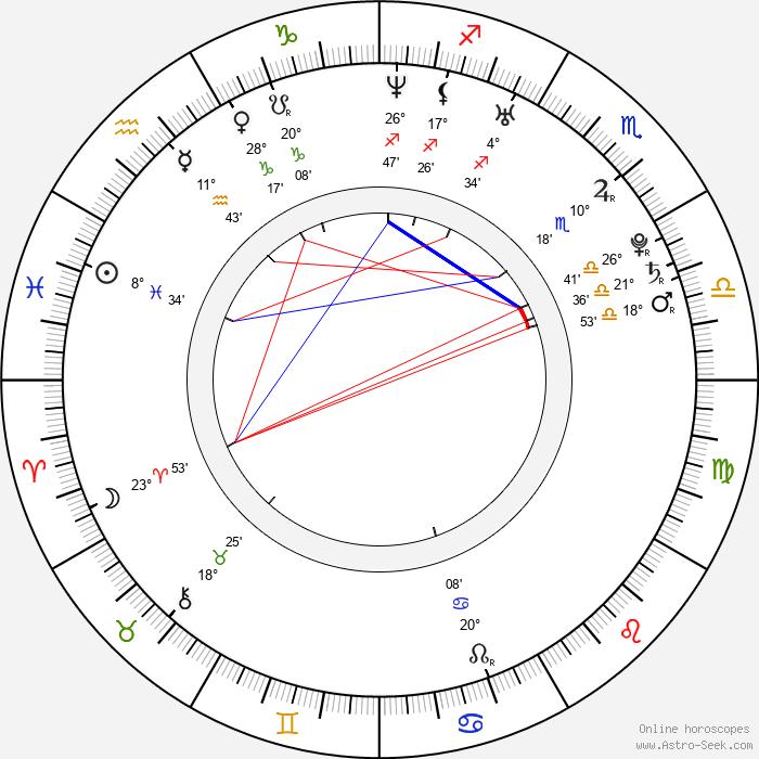 Bobby Valentino - Birth horoscope chart