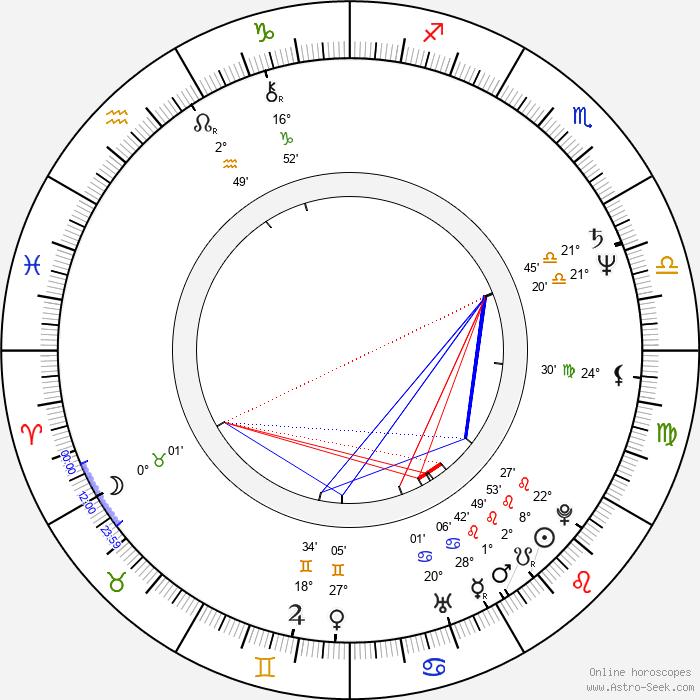 Bogdan Diklić - Birth horoscope chart