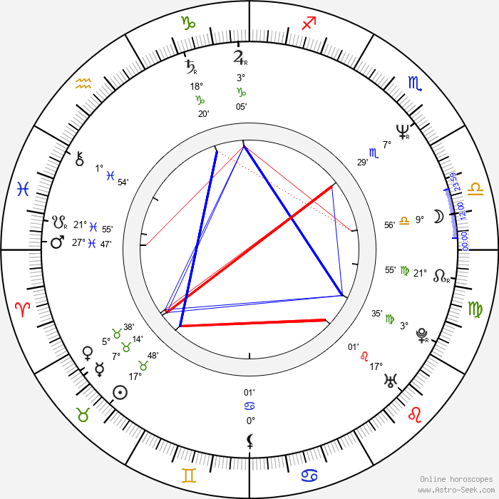 Bogdan Klich - Birth horoscope chart