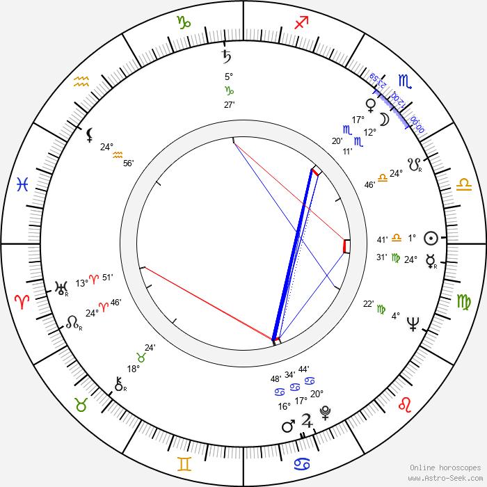 Bogusz Bilewski - Birth horoscope chart