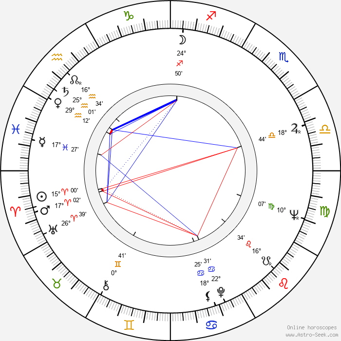 Bohdan Poreba - Birth horoscope chart