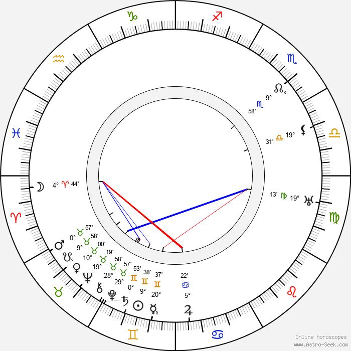 Bohuš Lauda - Birth horoscope chart