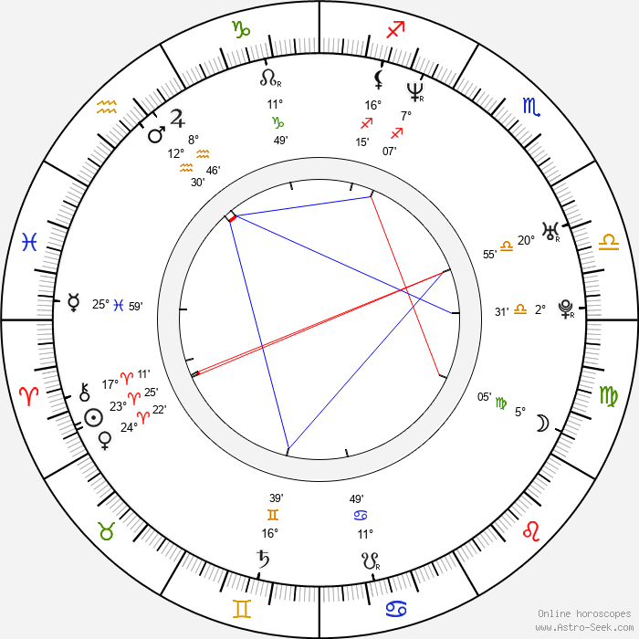 Bokeem Woodbine - Birth horoscope chart