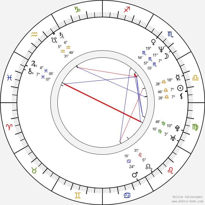 Boman Irani - Birth horoscope chart